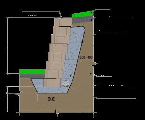 Схема укладки блочной подпорной стены