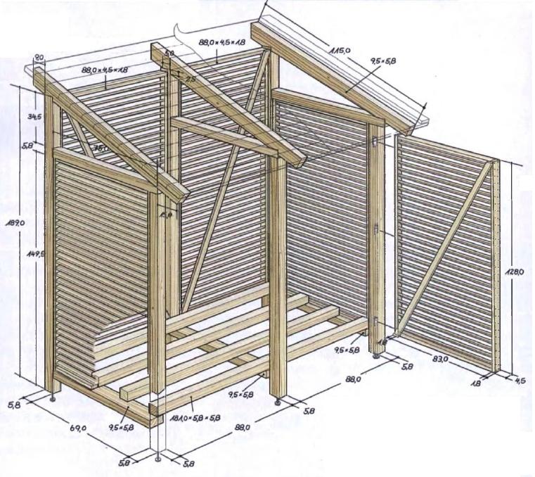 Проект строительства навеса для дров