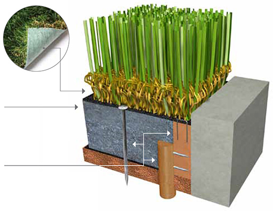 Покрытие искусственная трава для детской площадки